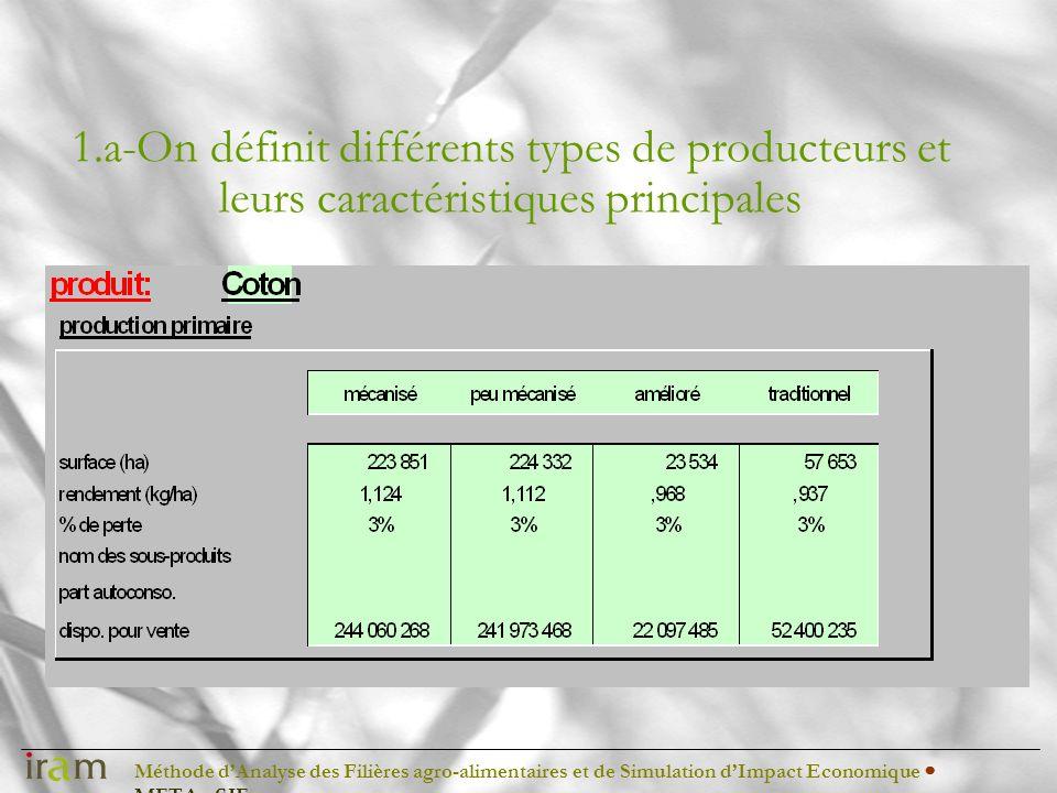 Méthode dAnalyse des Filières agro-alimentaires et de Simulation dImpact Economique METAφSIE 1.a-On définit différents types de producteurs et leurs c