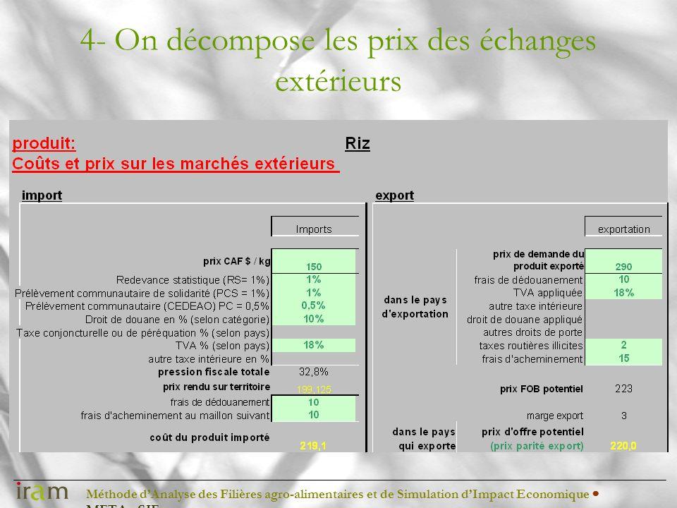 Méthode dAnalyse des Filières agro-alimentaires et de Simulation dImpact Economique METAφSIE 4- On décompose les prix des échanges extérieurs