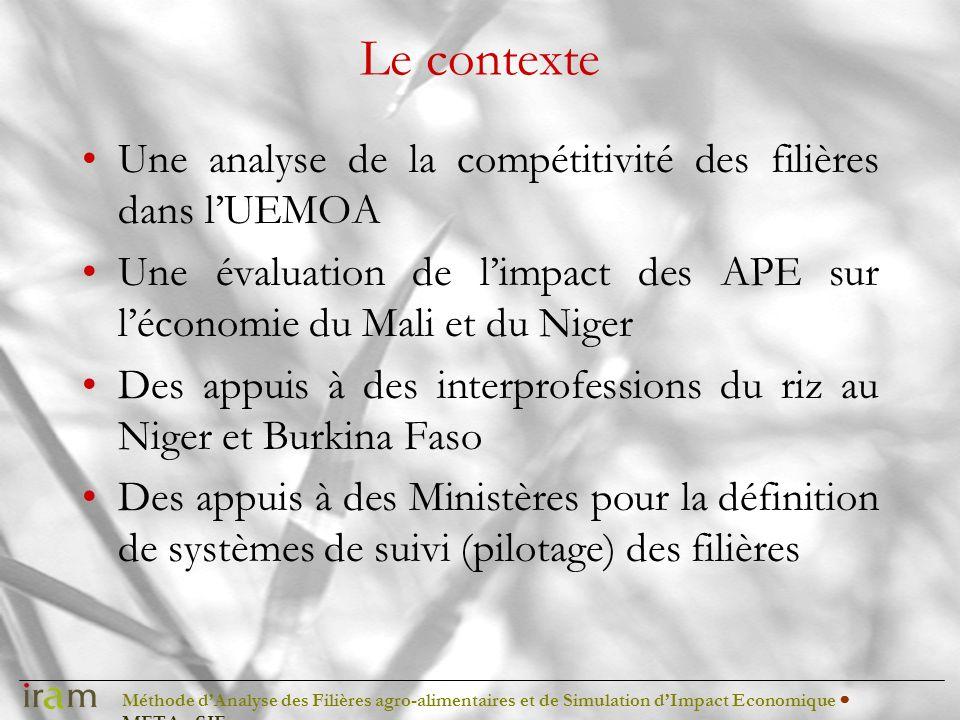 Méthode dAnalyse des Filières agro-alimentaires et de Simulation dImpact Economique METAφSIE Le contexte Une analyse de la compétitivité des filières