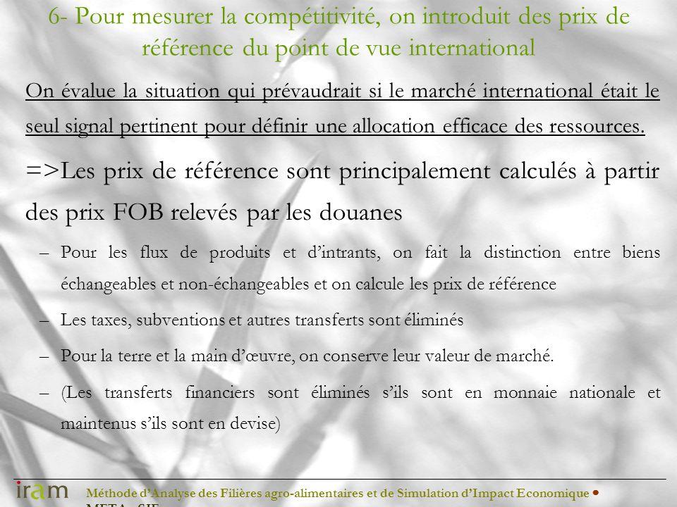 Méthode dAnalyse des Filières agro-alimentaires et de Simulation dImpact Economique METAφSIE 6- Pour mesurer la compétitivité, on introduit des prix d