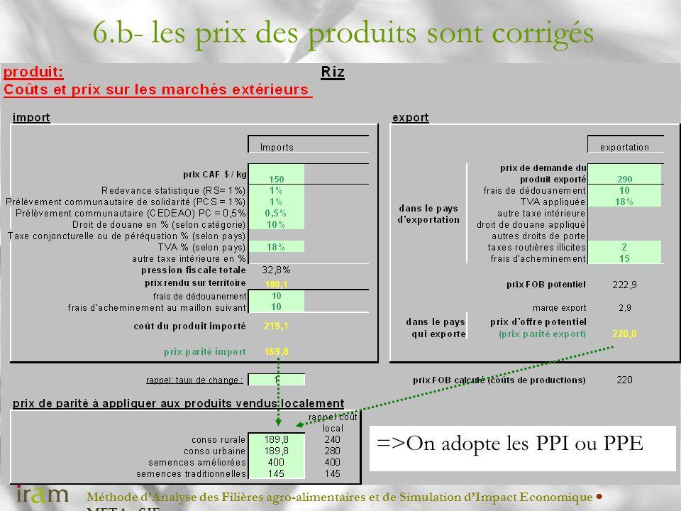 Méthode dAnalyse des Filières agro-alimentaires et de Simulation dImpact Economique METAφSIE 6.b- les prix des produits sont corrigés =>On adopte les