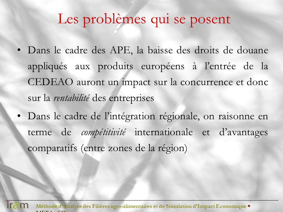 Méthode dAnalyse des Filières agro-alimentaires et de Simulation dImpact Economique METAφSIE Les problèmes qui se posent Dans le cadre des APE, la bai