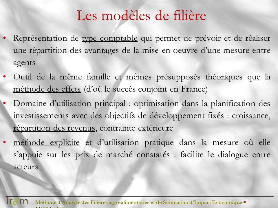 Méthode dAnalyse des Filières agro-alimentaires et de Simulation dImpact Economique METAφSIE Les modèles de filière Représentation de type comptable q