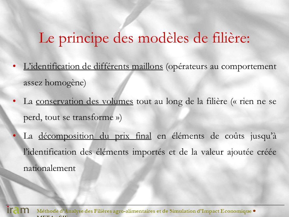 Méthode dAnalyse des Filières agro-alimentaires et de Simulation dImpact Economique METAφSIE Le principe des modèles de filière: Lidentification de di