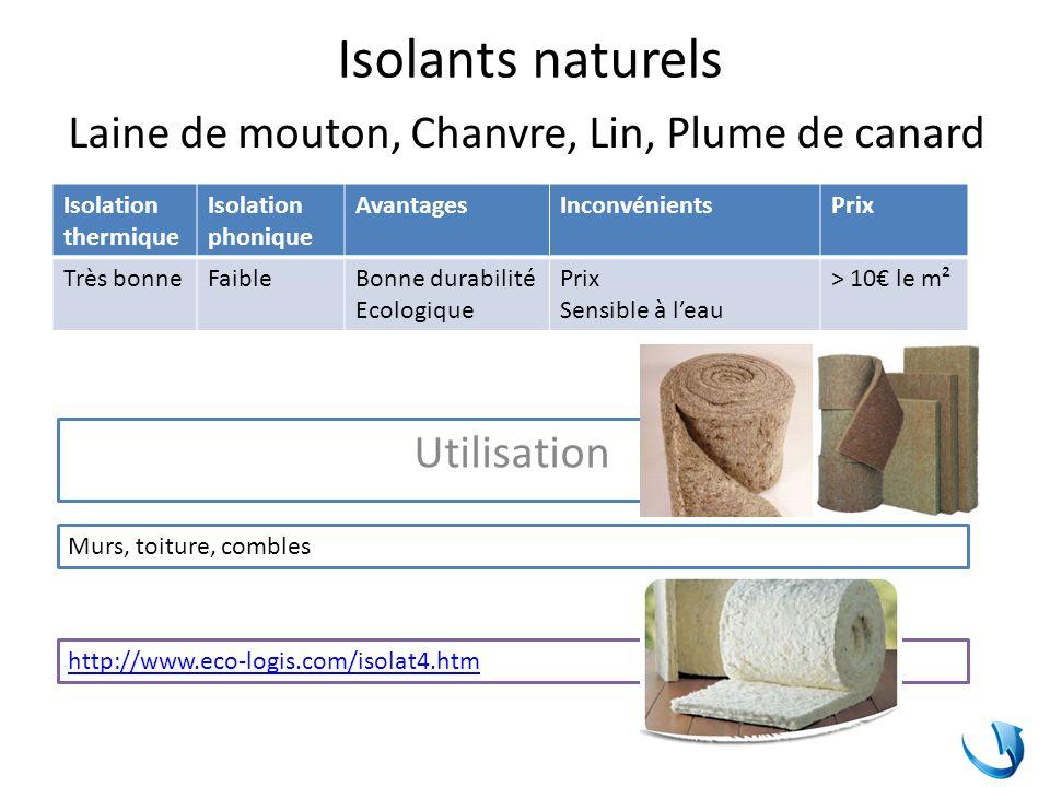 Isolants naturels Isolation thermique Isolation phonique AvantagesInconvénientsPrix Très bonneFaibleBonne durabilité Ecologique Prix Sensible à leau >
