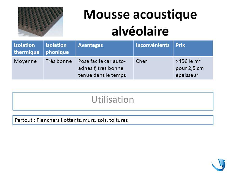 Mousse acoustique alvéolaire Isolation thermique Isolation phonique AvantagesInconvénientsPrix MoyenneTrès bonnePose facile car auto- adhésif, très bo