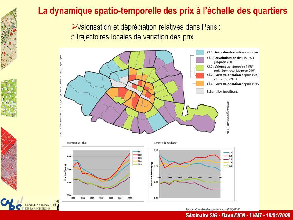 Séminaire SIG - Base BIEN - LVMT - 18/01/2008 La dynamique spatio-temporelle des prix à léchelle des quartiers Valorisation et dépréciation relatives dans Paris : 5 trajectoires locales de variation des prix