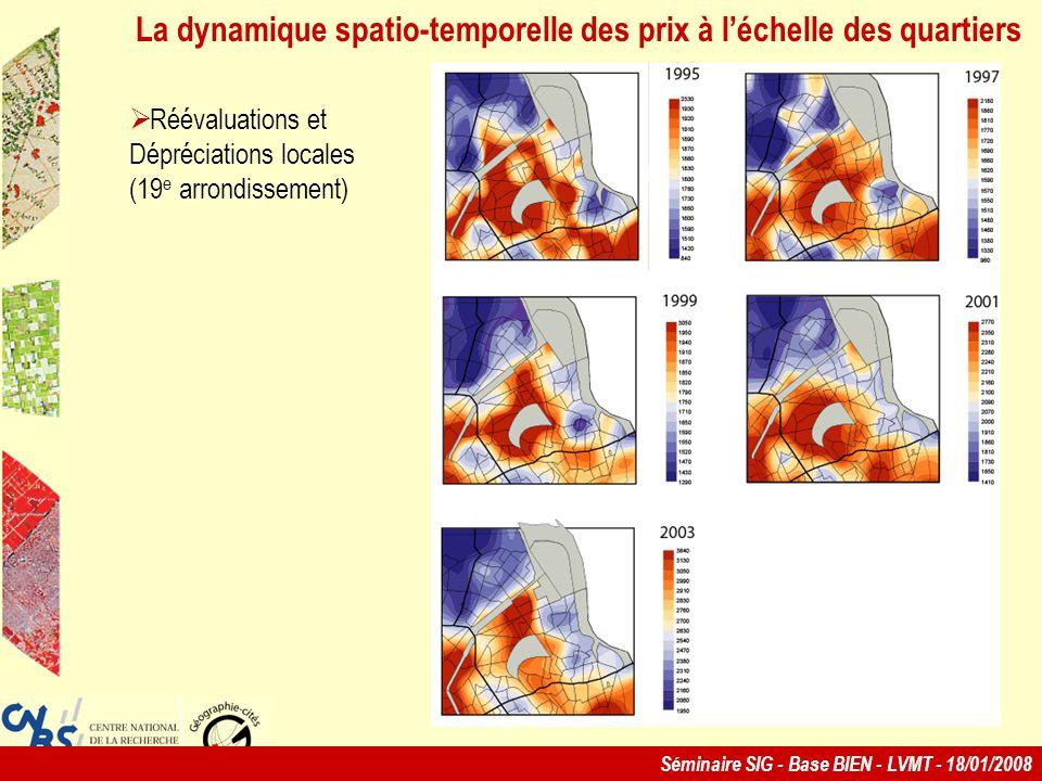 Séminaire SIG - Base BIEN - LVMT - 18/01/2008 La dynamique spatio-temporelle des prix à léchelle des quartiers Réévaluations et Dépréciations locales (19 e arrondissement)