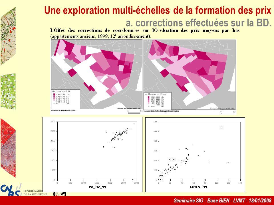 Séminaire SIG - Base BIEN - LVMT - 18/01/2008 Une exploration multi-échelles de la formation des prix a.