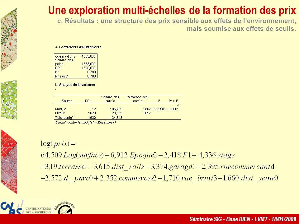 Séminaire SIG - Base BIEN - LVMT - 18/01/2008 Une exploration multi-échelles de la formation des prix c.