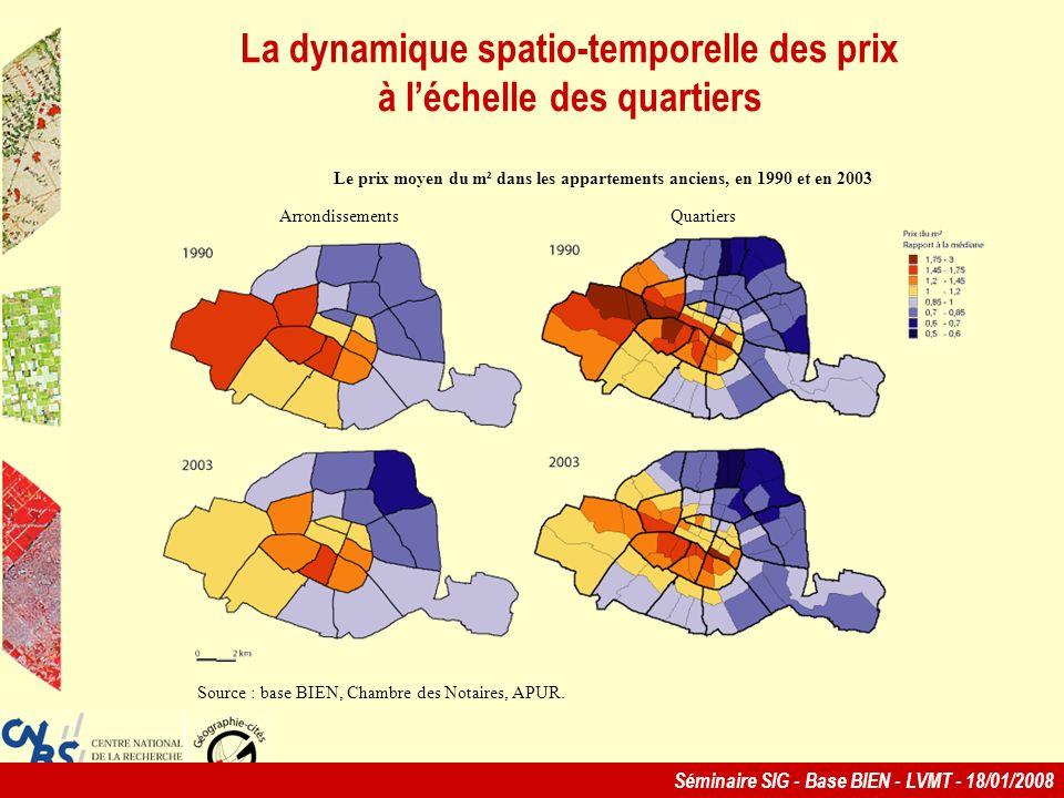 Séminaire SIG - Base BIEN - LVMT - 18/01/2008 La dynamique spatio-temporelle des prix à léchelle des quartiers Deux cycles immobiliers Valorisation des secteurs centraux après 1997.