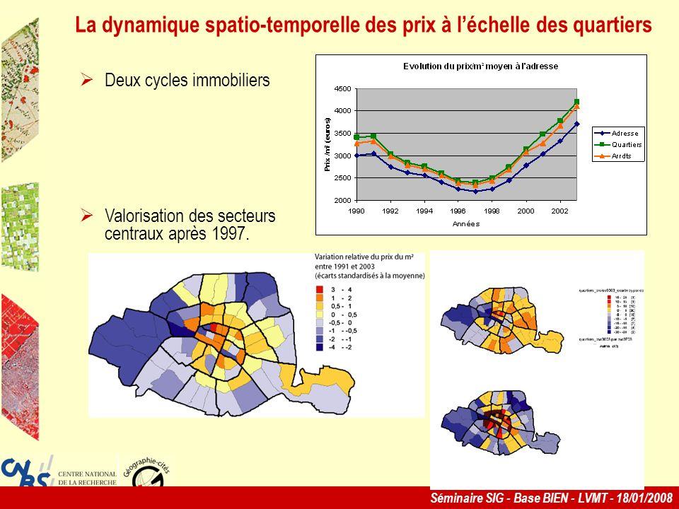 Séminaire SIG - Base BIEN - LVMT - 18/01/2008 La dynamique spatio-temporelle des prix à léchelle des quartiers Une homogénéisation de lespace des prix