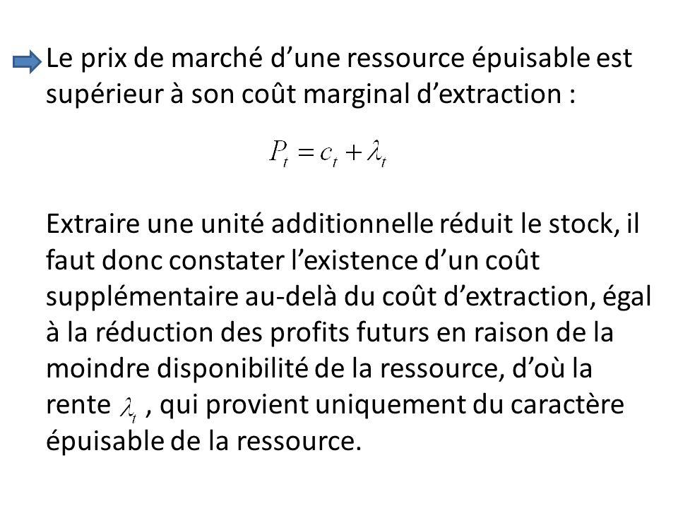 Le prix de marché dune ressource épuisable est supérieur à son coût marginal dextraction : Extraire une unité additionnelle réduit le stock, il faut d