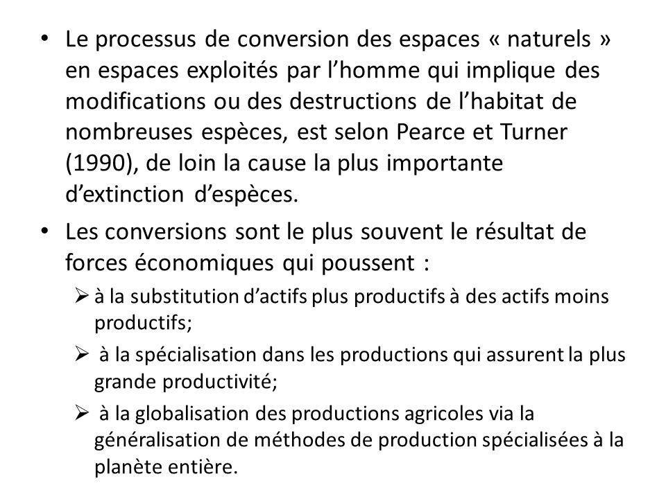 Le processus de conversion des espaces « naturels » en espaces exploités par lhomme qui implique des modifications ou des destructions de lhabitat de
