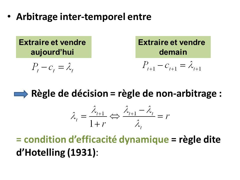 Arbitrage inter-temporel entre Règle de décision = règle de non-arbitrage : = condition defficacité dynamique = règle dite dHotelling (1931): Extraire