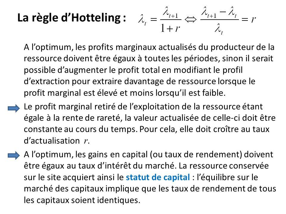 A loptimum, les profits marginaux actualisés du producteur de la ressource doivent être égaux à toutes les périodes, sinon il serait possible daugment
