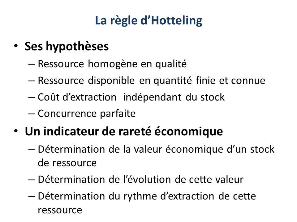 La règle dHotteling Ses hypothèses – Ressource homogène en qualité – Ressource disponible en quantité finie et connue – Coût dextraction indépendant d