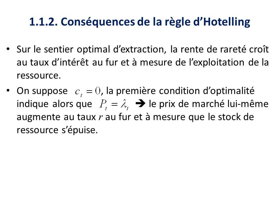 1.1.2. Conséquences de la règle dHotelling Sur le sentier optimal dextraction, la rente de rareté croît au taux dintérêt au fur et à mesure de lexploi