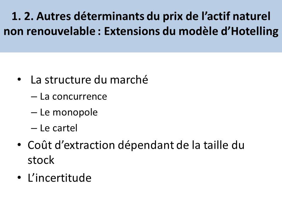 1. 2. Autres déterminants du prix de lactif naturel non renouvelable : Extensions du modèle dHotelling La structure du marché – La concurrence – Le mo