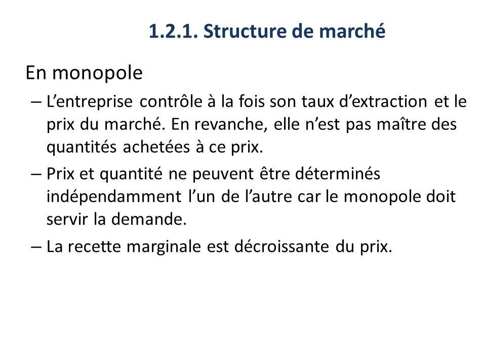 1.2.1. Structure de marché En monopole – Lentreprise contrôle à la fois son taux dextraction et le prix du marché. En revanche, elle nest pas maître d