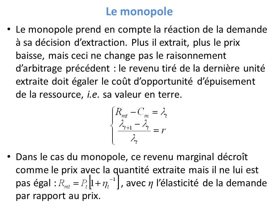 Le monopole Le monopole prend en compte la réaction de la demande à sa décision dextraction. Plus il extrait, plus le prix baisse, mais ceci ne change