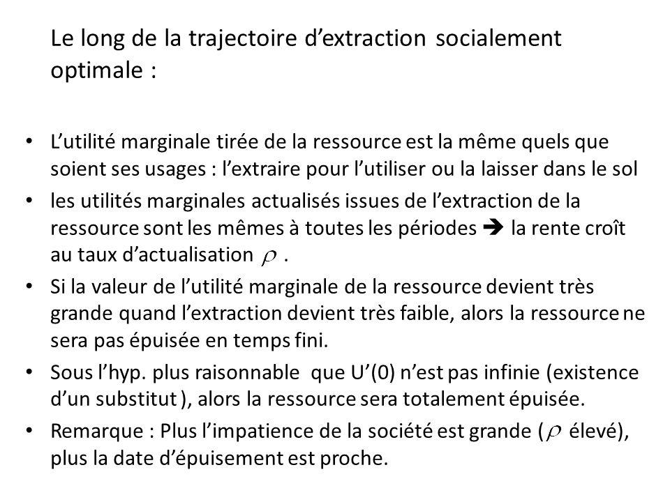 Le long de la trajectoire dextraction socialement optimale : Lutilité marginale tirée de la ressource est la même quels que soient ses usages : lextra