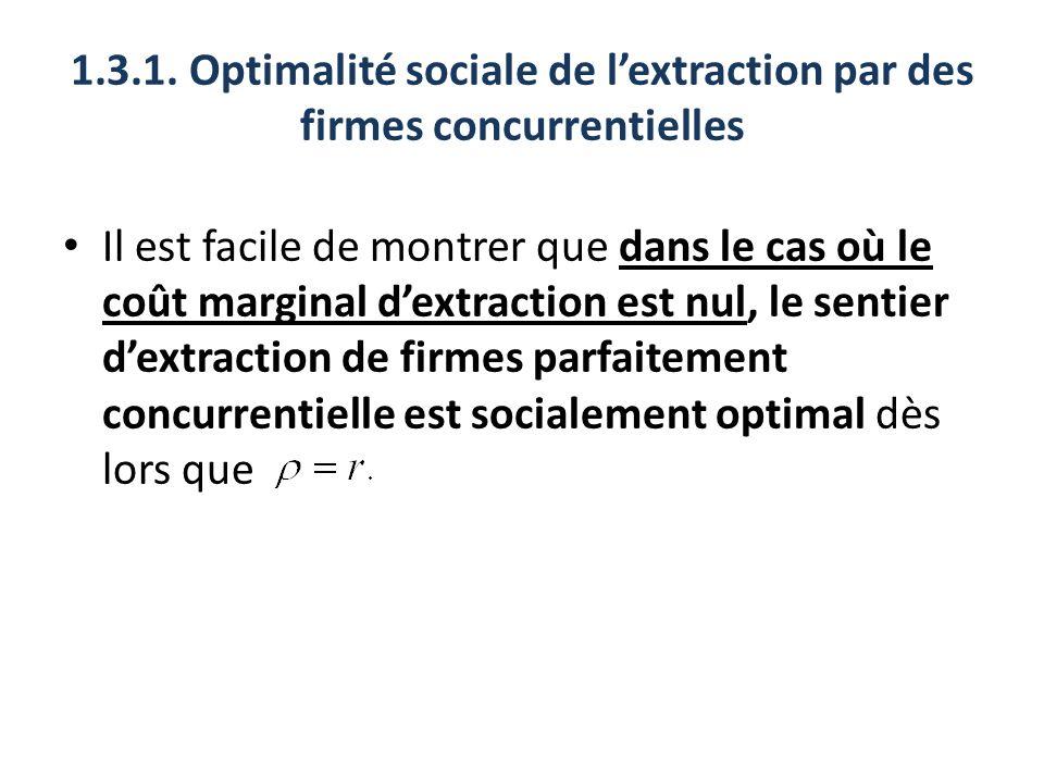 1.3.1. Optimalité sociale de lextraction par des firmes concurrentielles Il est facile de montrer que dans le cas où le coût marginal dextraction est