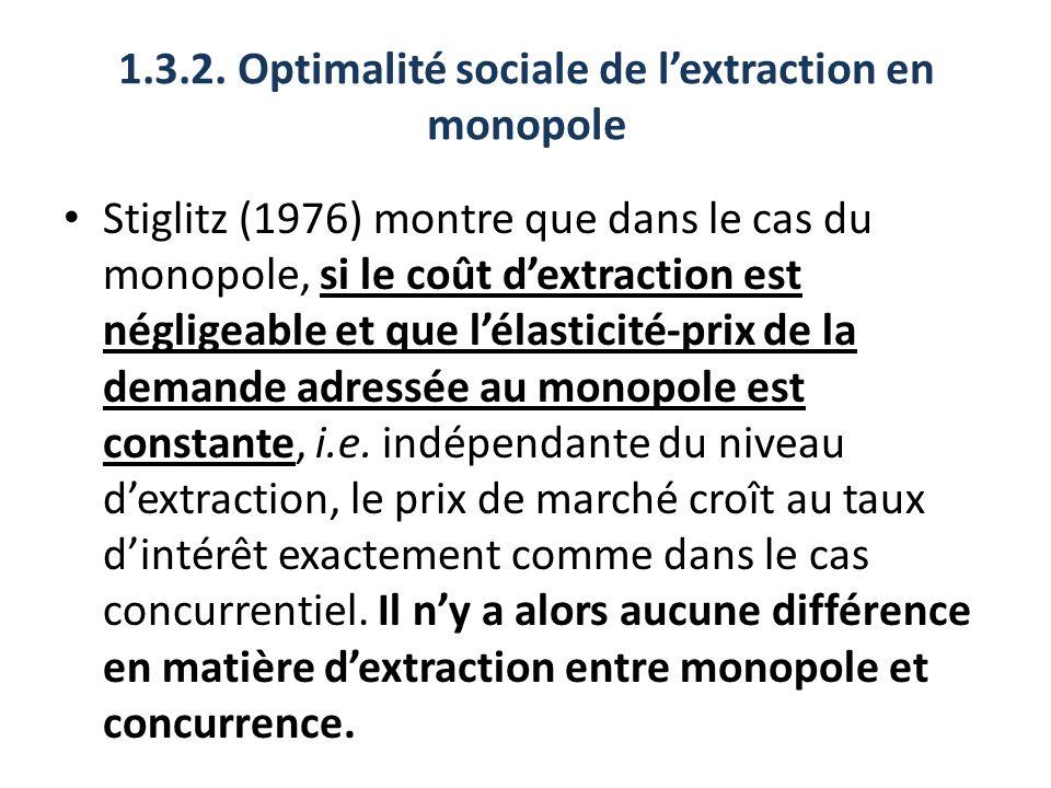 1.3.2. Optimalité sociale de lextraction en monopole Stiglitz (1976) montre que dans le cas du monopole, si le coût dextraction est négligeable et que