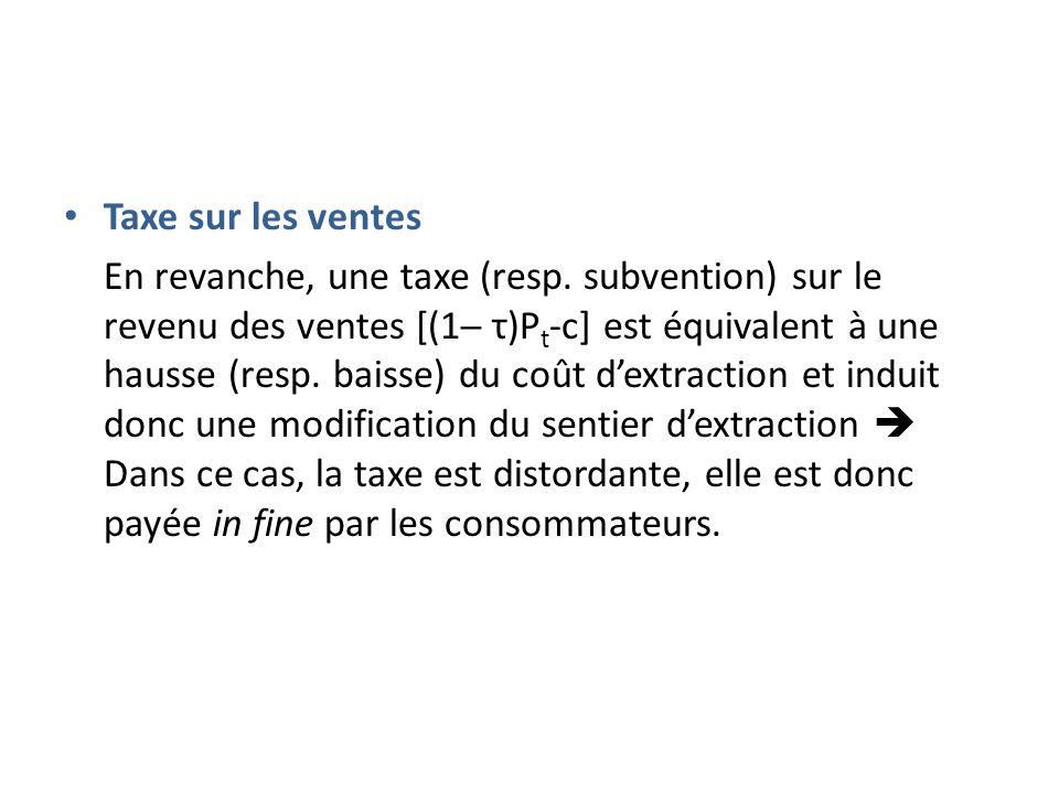 Taxe sur les ventes En revanche, une taxe (resp. subvention) sur le revenu des ventes [(1 τ)P t -c] est équivalent à une hausse (resp. baisse) du coût