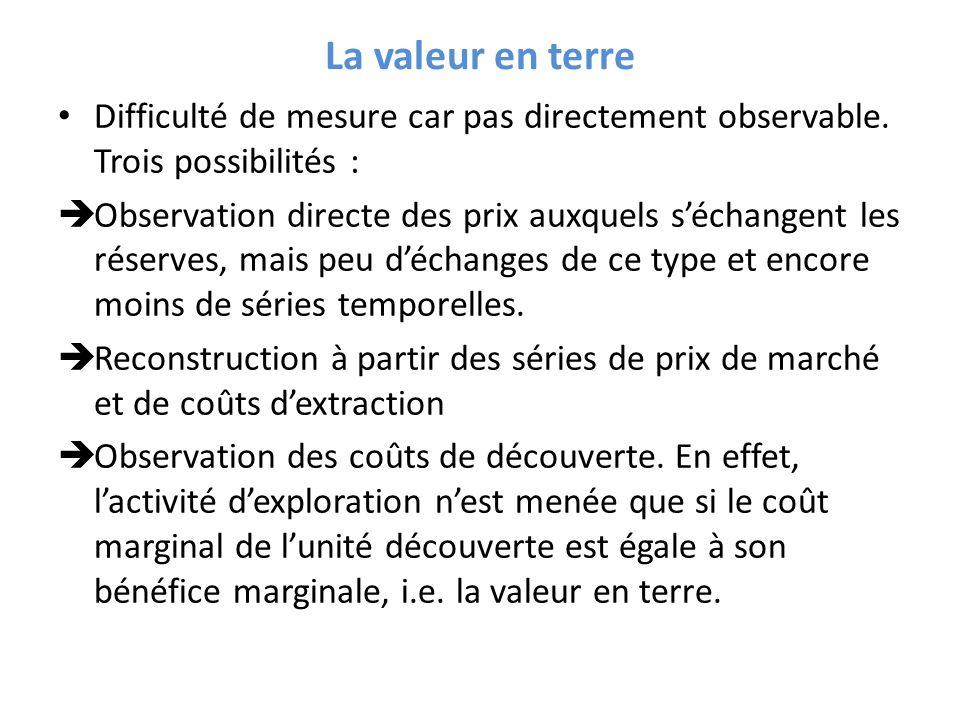 La valeur en terre Difficulté de mesure car pas directement observable. Trois possibilités : Observation directe des prix auxquels séchangent les rése