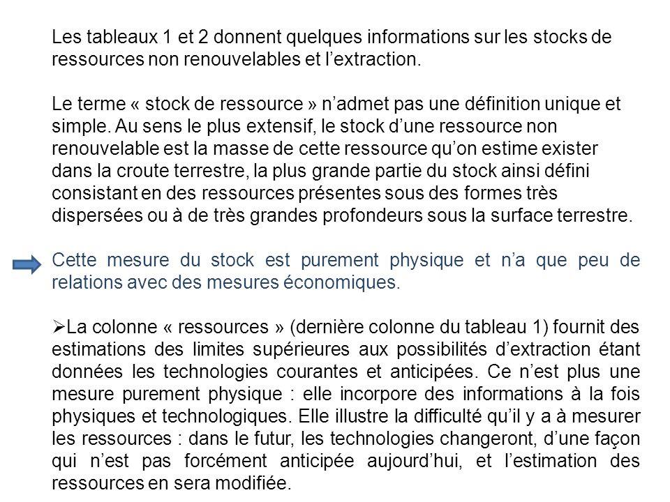 Les tableaux 1 et 2 donnent quelques informations sur les stocks de ressources non renouvelables et lextraction. Le terme « stock de ressource » nadme