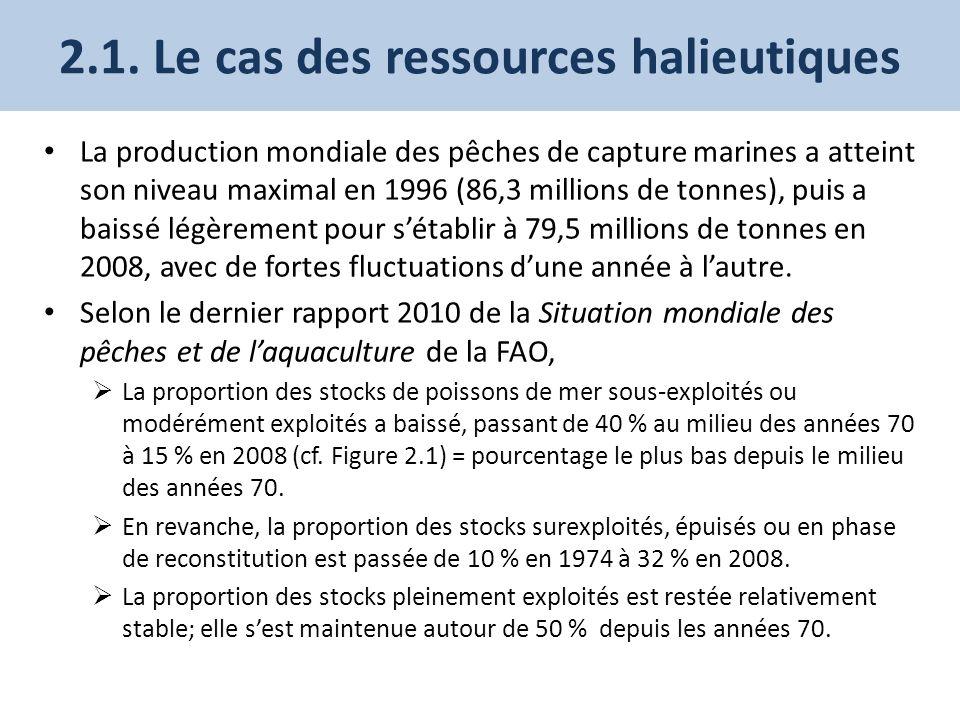 2.1. Le cas des ressources halieutiques La production mondiale des pêches de capture marines a atteint son niveau maximal en 1996 (86,3 millions de to