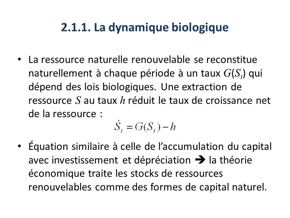2.1.1. La dynamique biologique La ressource naturelle renouvelable se reconstitue naturellement à chaque période à un taux G ( S t ) qui dépend des lo