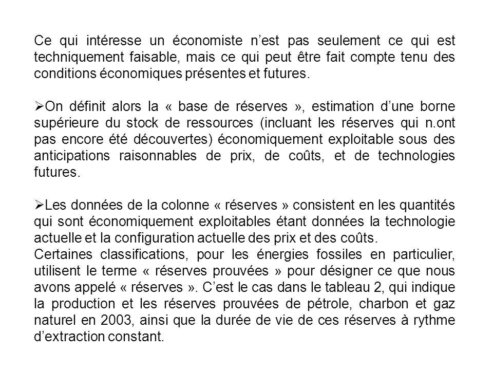 Ce qui intéresse un économiste nest pas seulement ce qui est techniquement faisable, mais ce qui peut être fait compte tenu des conditions économiques