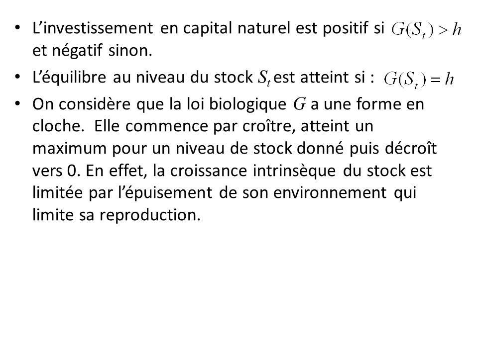 Linvestissement en capital naturel est positif si et négatif sinon. Léquilibre au niveau du stock S t est atteint si : On considère que la loi biologi