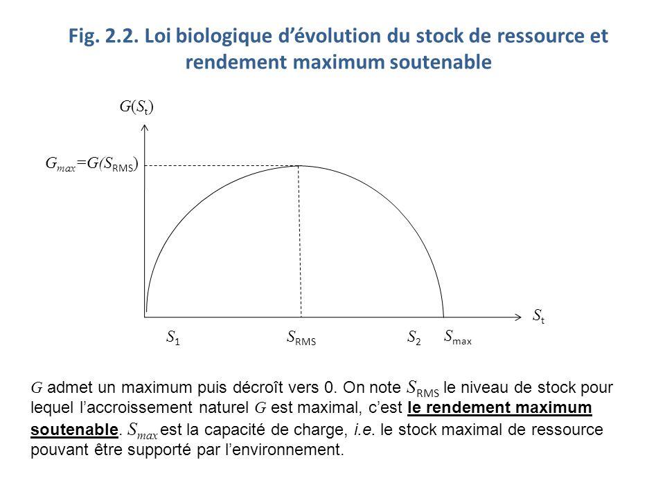 G(St)G(St) G max =G(S RMS ) S1S1 S RMS S2S2 S max StSt Fig. 2.2. Loi biologique dévolution du stock de ressource et rendement maximum soutenable G adm