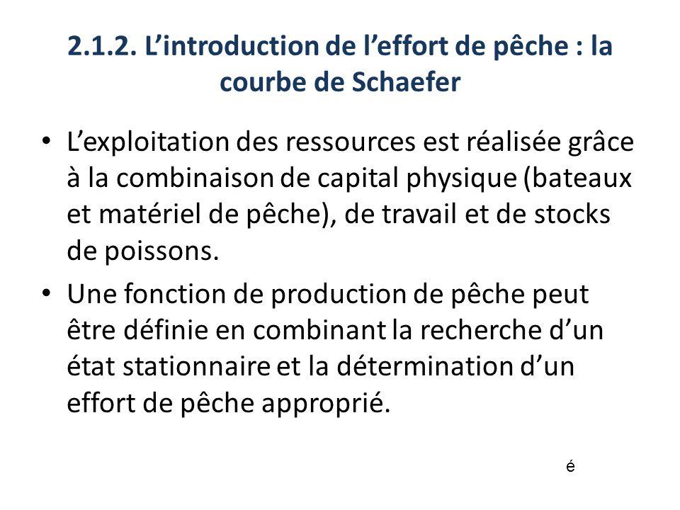 2.1.2. Lintroduction de leffort de pêche : la courbe de Schaefer Lexploitation des ressources est réalisée grâce à la combinaison de capital physique