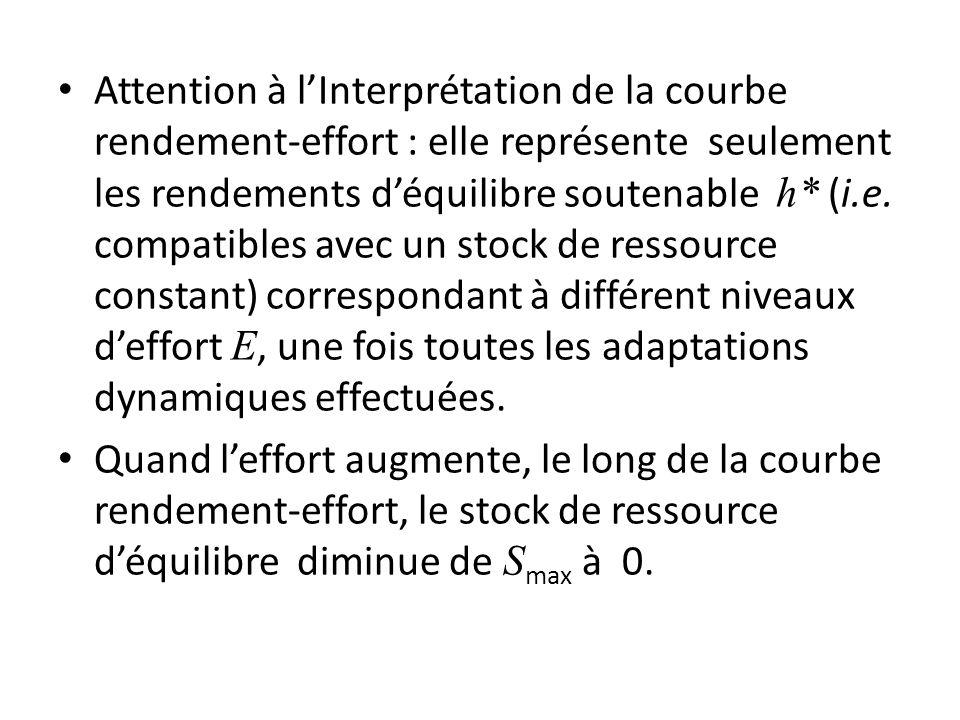 Attention à lInterprétation de la courbe rendement-effort : elle représente seulement les rendements déquilibre soutenable h* (i.e. compatibles avec u