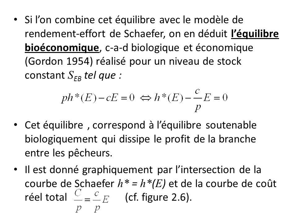 Si lon combine cet équilibre avec le modèle de rendement-effort de Schaefer, on en déduit léquilibre bioéconomique, c-a-d biologique et économique (Go