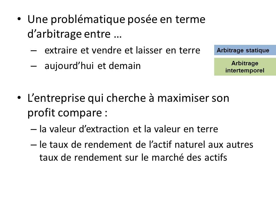 Une problématique posée en terme darbitrage entre … – extraire et vendre et laisser en terre – aujourdhui et demain Lentreprise qui cherche à maximise
