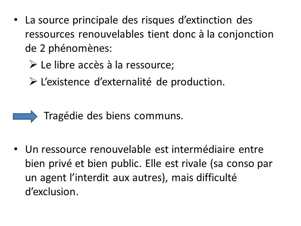 La source principale des risques dextinction des ressources renouvelables tient donc à la conjonction de 2 phénomènes: Le libre accès à la ressource;