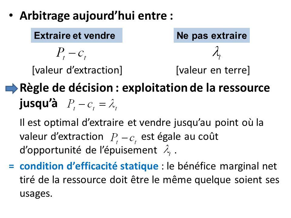 Arbitrage aujourdhui entre : [valeur dextraction] [valeur en terre] Règle de décision : exploitation de la ressource jusquà Il est optimal dextraire e