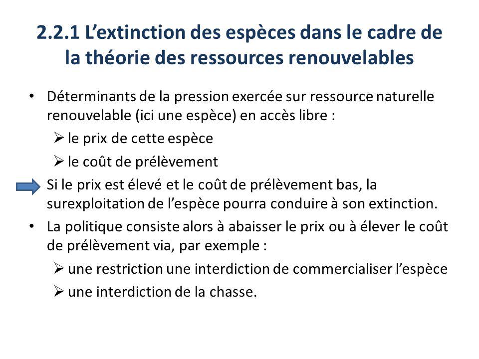 2.2.1 Lextinction des espèces dans le cadre de la théorie des ressources renouvelables Déterminants de la pression exercée sur ressource naturelle ren