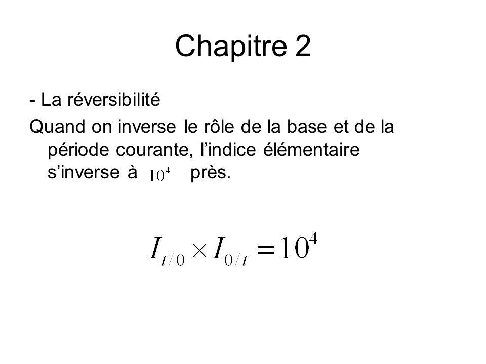 Chapitre 2 - La réversibilité Quand on inverse le rôle de la base et de la période courante, lindice élémentaire sinverse à près.