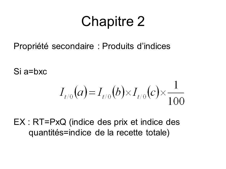 Chapitre 2 Propriété secondaire : Produits dindices Si a=bxc EX : RT=PxQ (indice des prix et indice des quantités=indice de la recette totale)