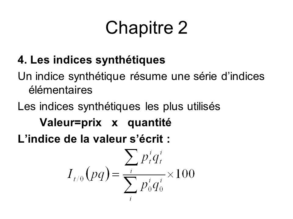 Chapitre 2 4. Les indices synthétiques Un indice synthétique résume une série dindices élémentaires Les indices synthétiques les plus utilisés Valeur=