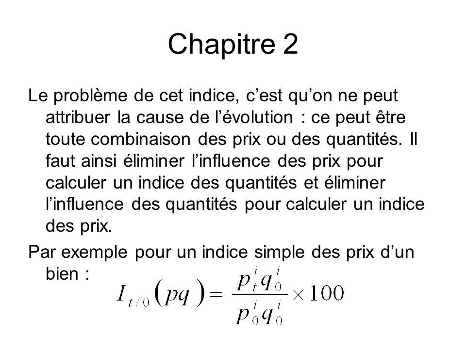Chapitre 2 Le problème de cet indice, cest quon ne peut attribuer la cause de lévolution : ce peut être toute combinaison des prix ou des quantités. I