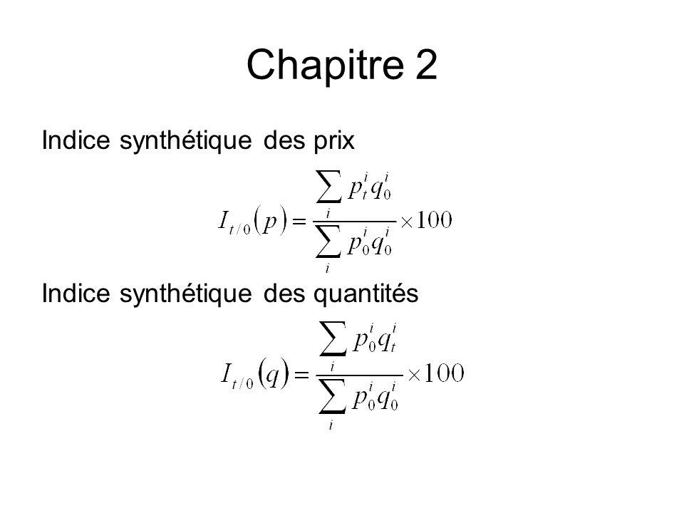 Chapitre 2 Indice synthétique des prix Indice synthétique des quantités