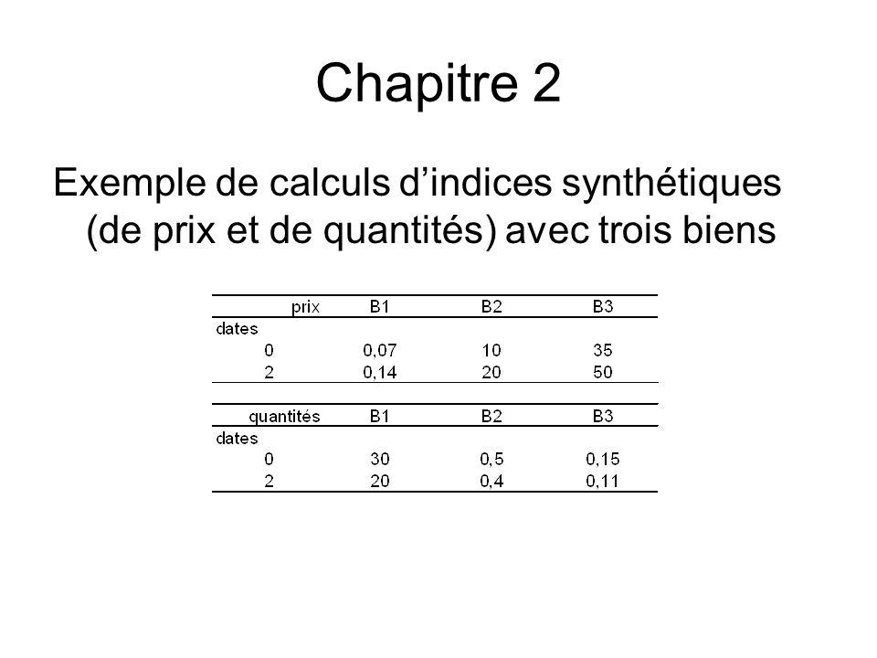 Chapitre 2 Exemple de calculs dindices synthétiques (de prix et de quantités) avec trois biens