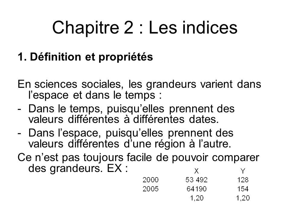 Chapitre 2 : Les indices 1. Définition et propriétés En sciences sociales, les grandeurs varient dans lespace et dans le temps : -Dans le temps, puisq